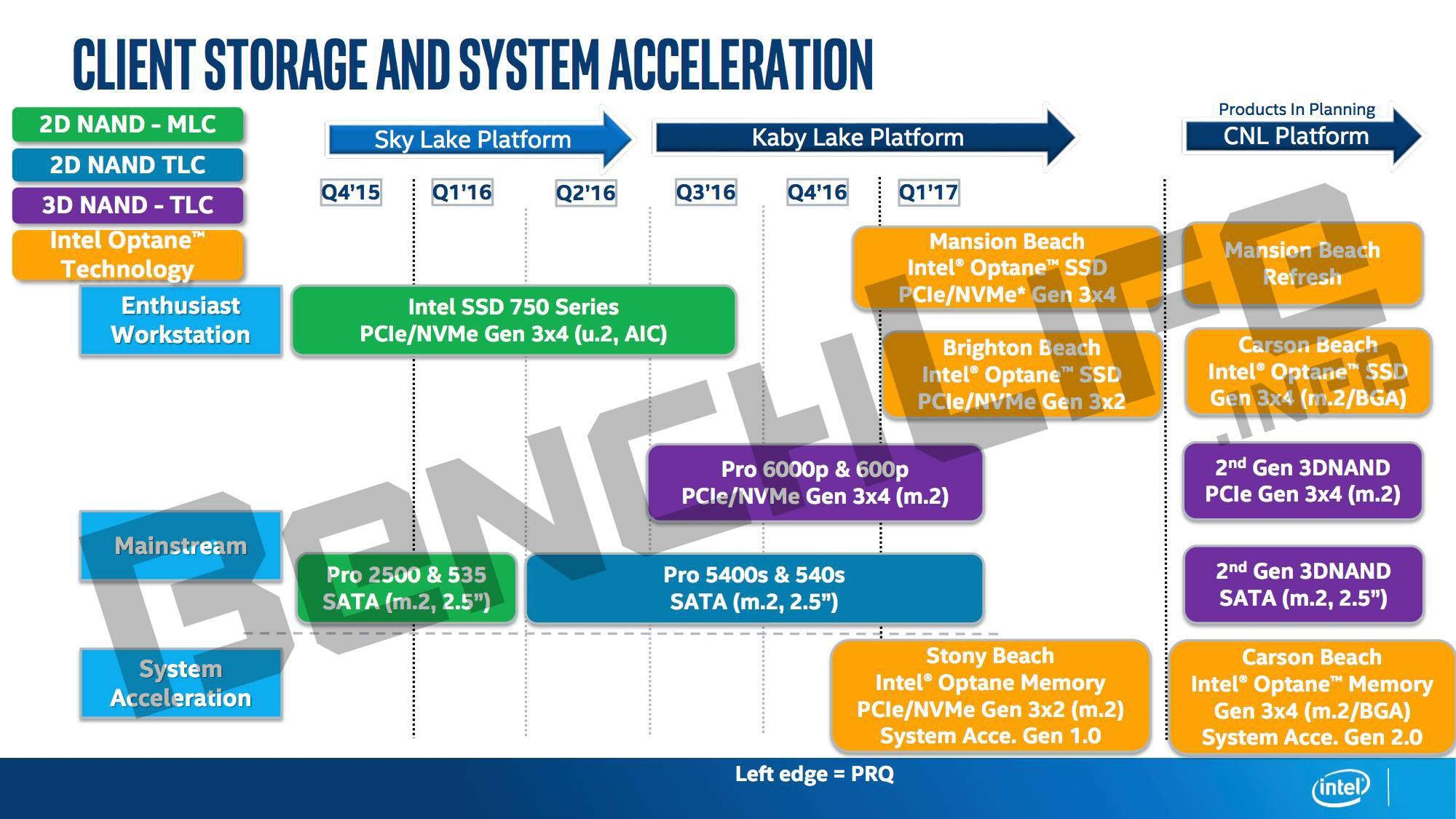 intel optane ssd roadmap 2016 2017 3d xpoint memory