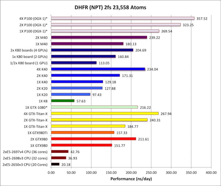 nvidia-gp100-tesla-p100-performance_4