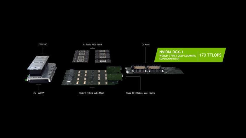 NVIDIA Tesla P100 GP100 GPU_DGX-1