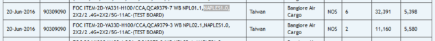 Naples CPU Shipping Manifest