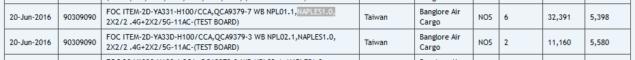 Naples CPU Shipping Manifest
