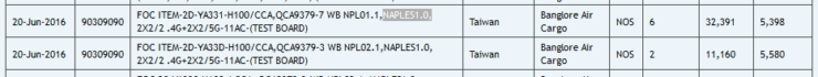 naples-cpu-shipping-manifest