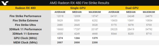 Radeon RX 480 Firestrike Results_1
