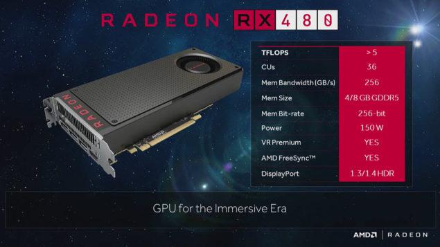 Radeon RX 480 Polaris