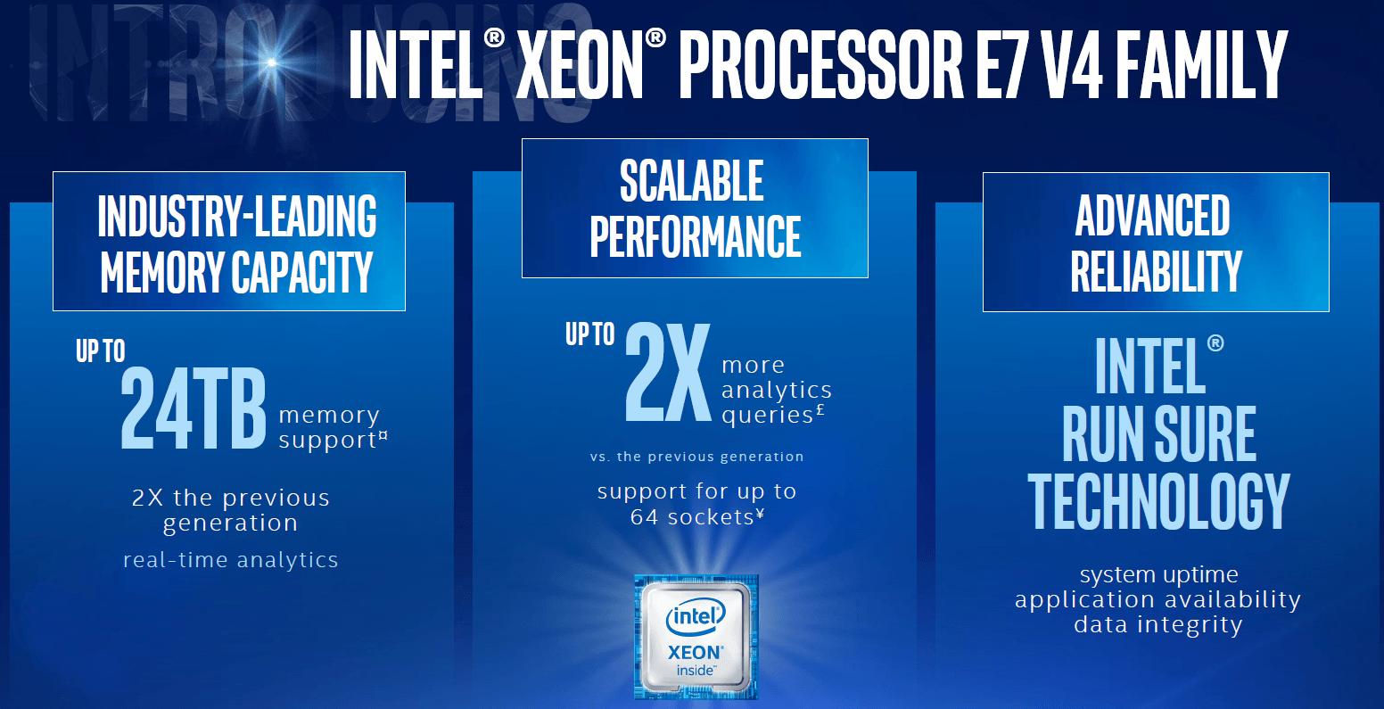 intel-xeon-e7-4820_Intel Launches Its 14nm Broadwell-EX Platform - Led By A Monstrous Xeon E7-8890 v4 ...