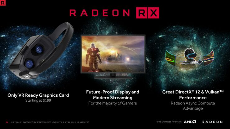 AMD Radeon RX 470 and RX 460 Officially Detailed