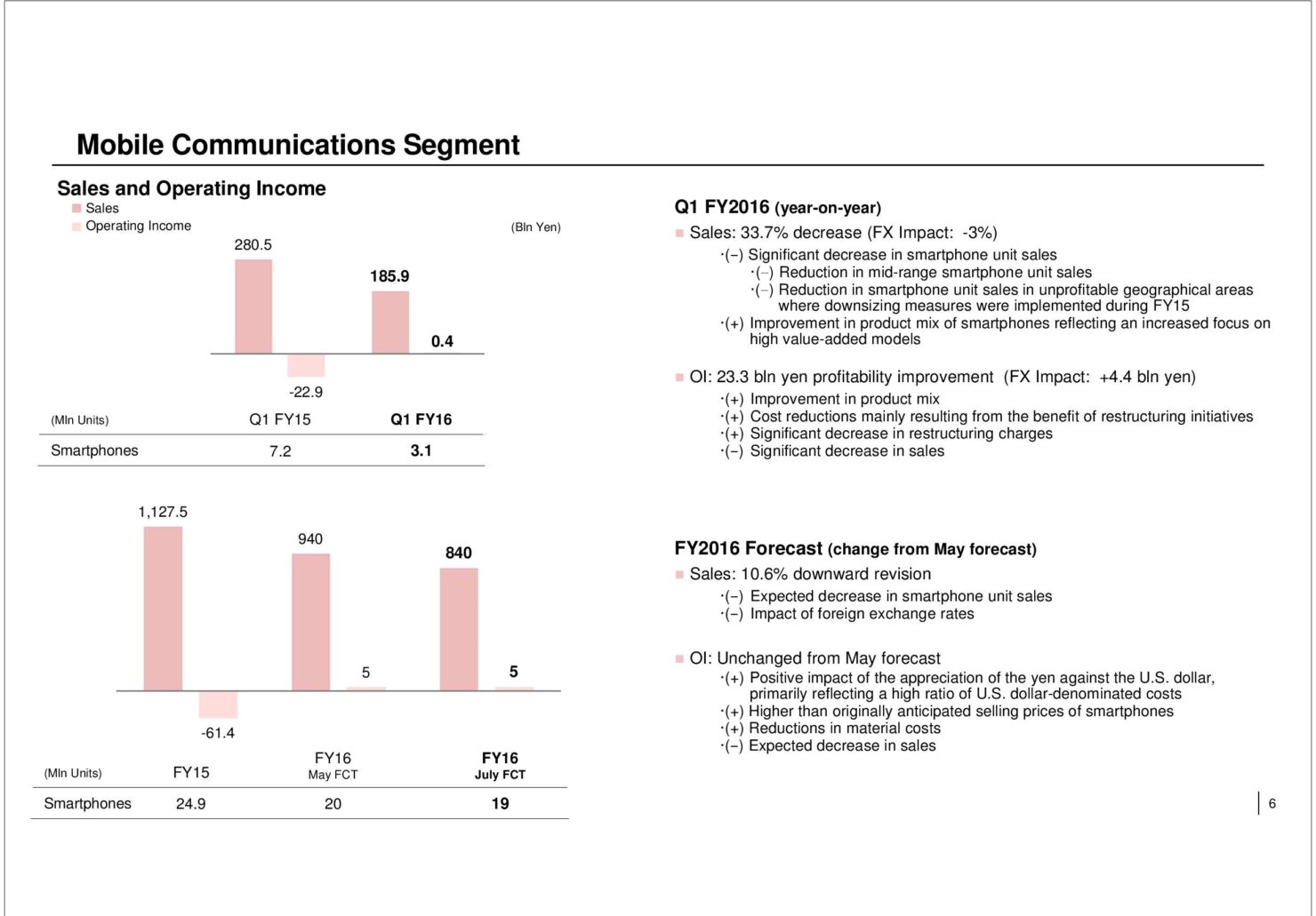 16q1_sonypre-page-004-copy