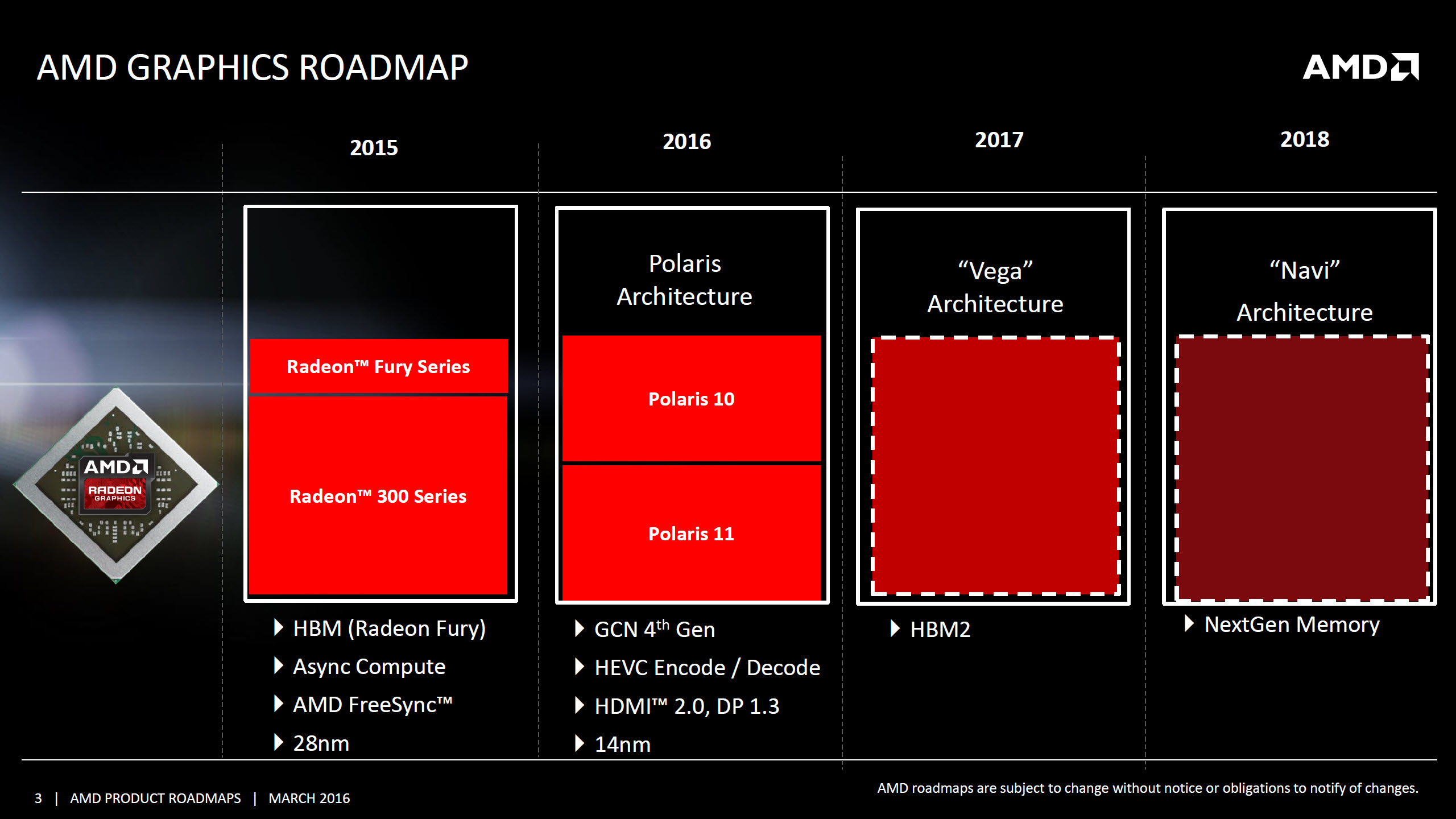AMD Graphics Roadmap Vega 10 GPU
