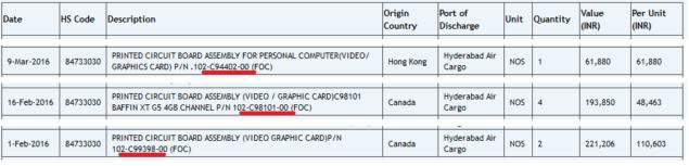 AMD-Polaris-GPUs-C94-C98-and-C99