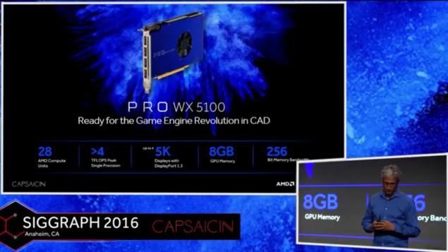 AMD Radeon Pro WX 5100 Specs