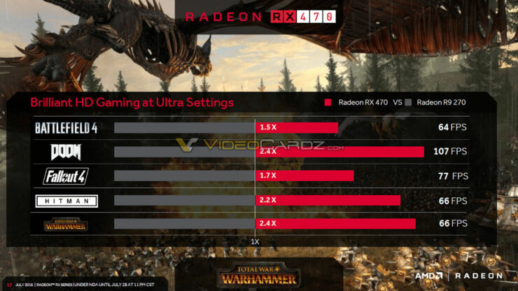 amd-radeon-rx-470-performance-2