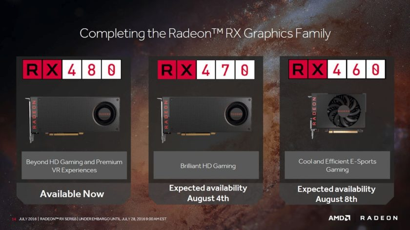 AMD Radeon RX 480 RX 470 RX 460 Feature