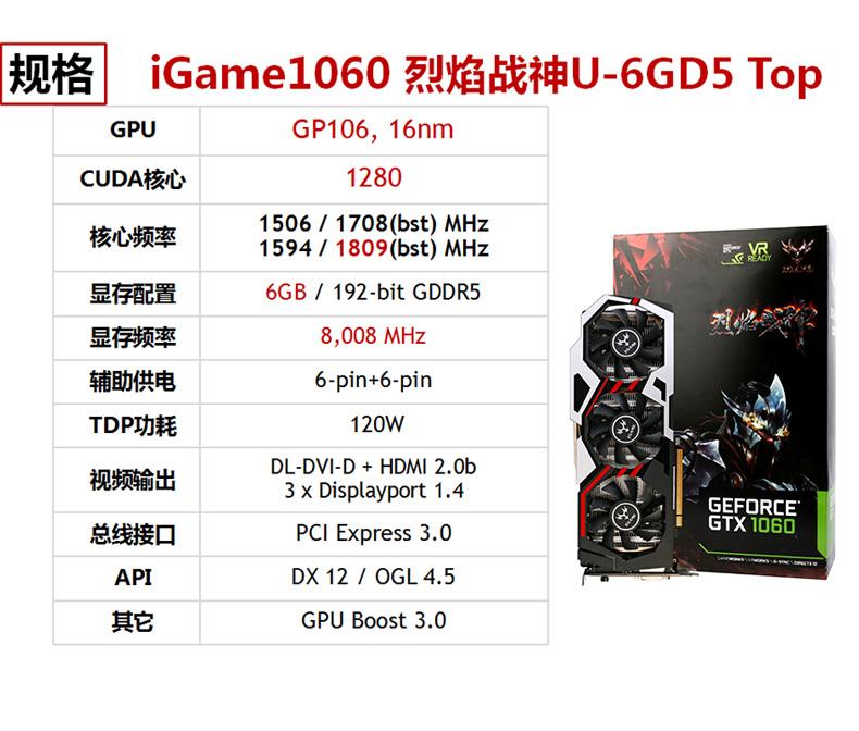 colorful-igame-geforce-gtx-1060-u_specs