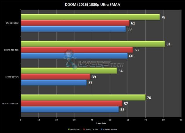 DOOM 1080p FPS
