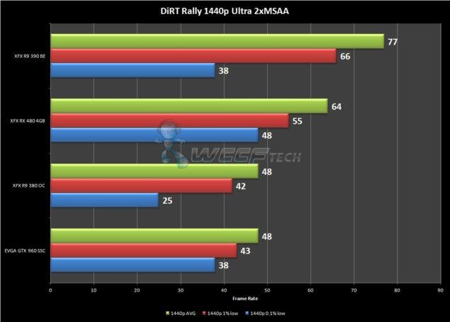 DR 1440p FPS