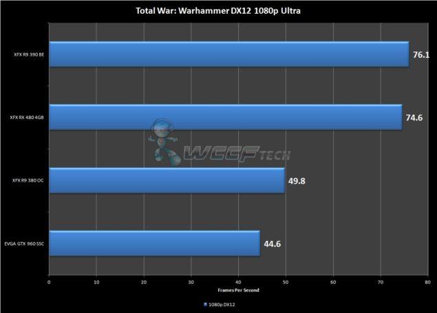 .DX12 Warhammer