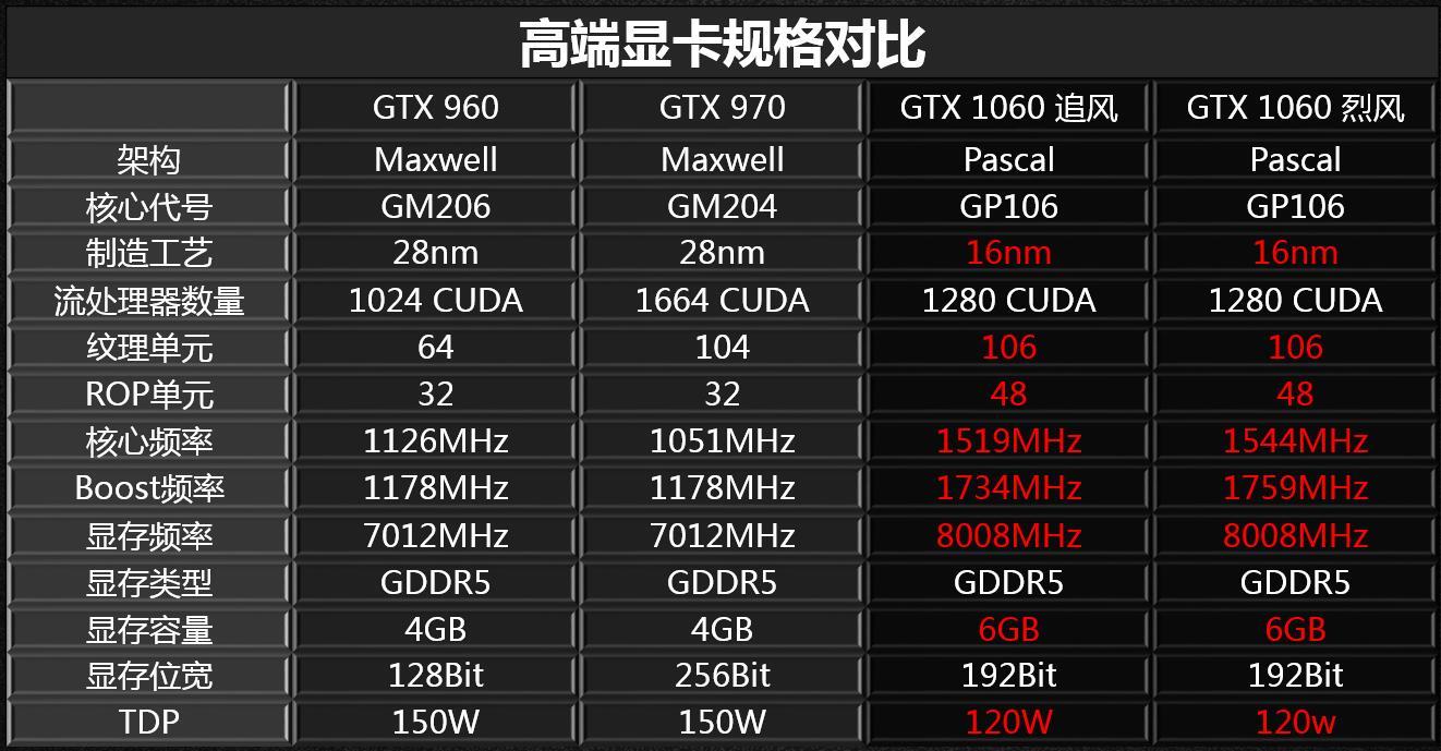 gainward-geforce-gtx-1060_5