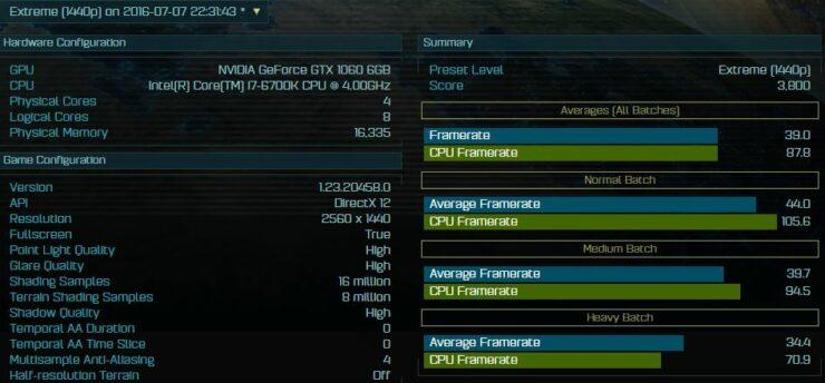 geforce-gtx-1060-aots-extreme-1440p