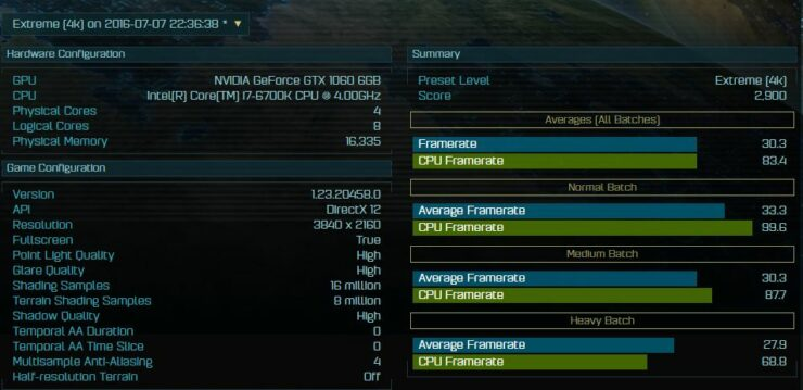 geforce-gtx-1060-aots-extreme-4k