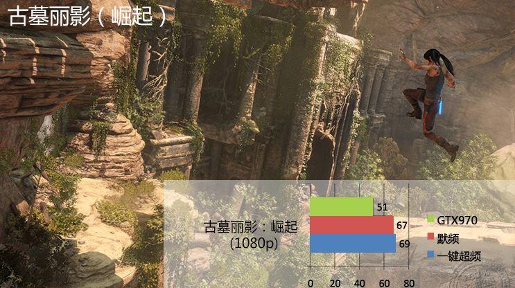 geforce-gtx-1060-gaming-performance-1