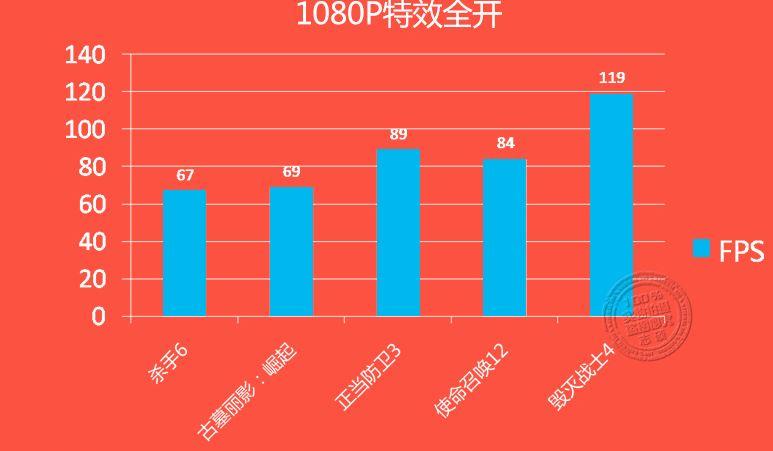 geforce-gtx-1060-gaming-performance-6