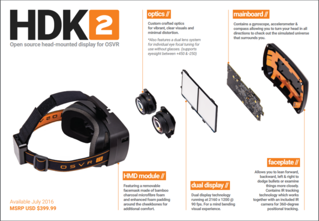 Don't be fooled, the HDK2 is now a consumer product...