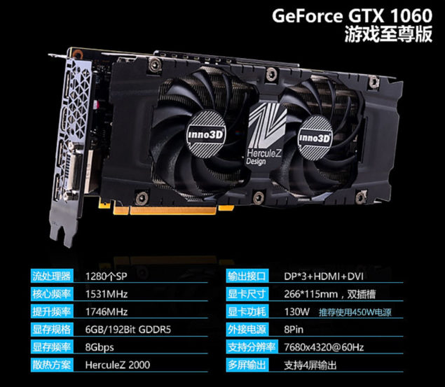Inno3D GeForce GTX 1060 Gaming OC_13