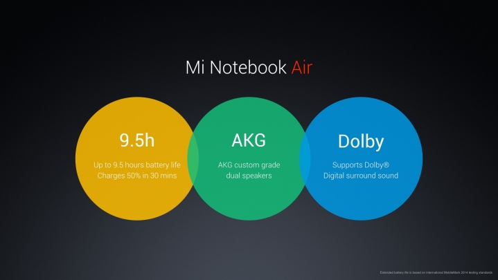 mi-notebook-air-15