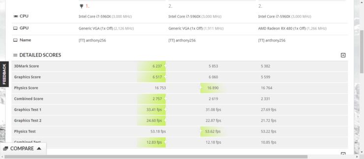 nvidia-geforce-gtx-1060-2-ghz-overclock-3dmark_1