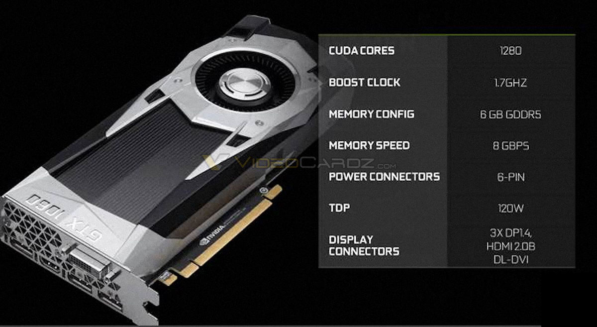 NVIDIA GeForce GTX 1060 Official Specifications