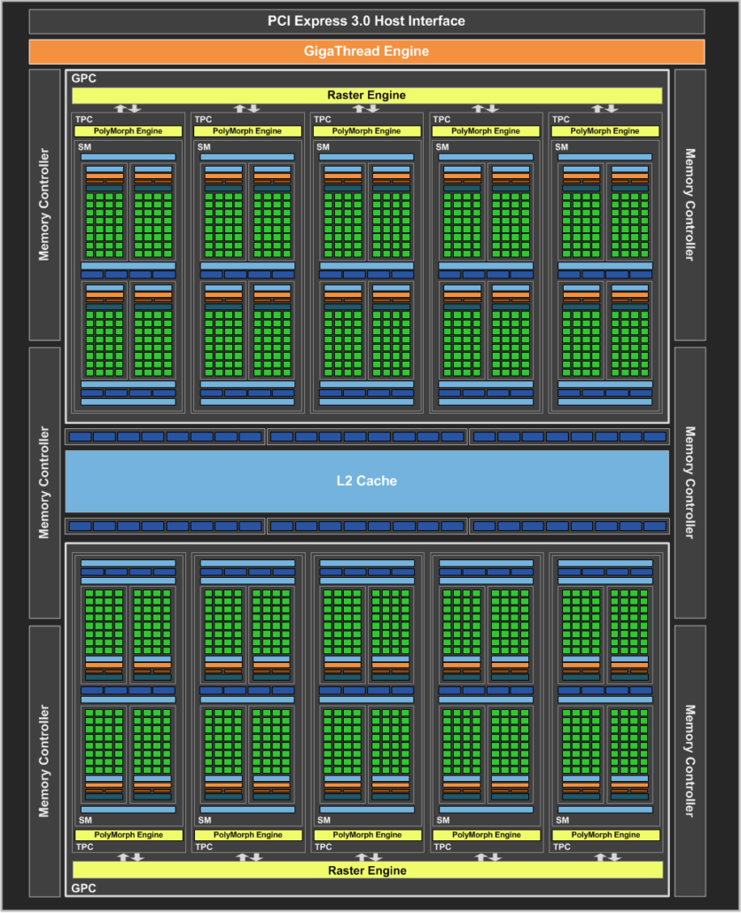 NVIDIA Pascal Cryptocurrency Mining GPU
