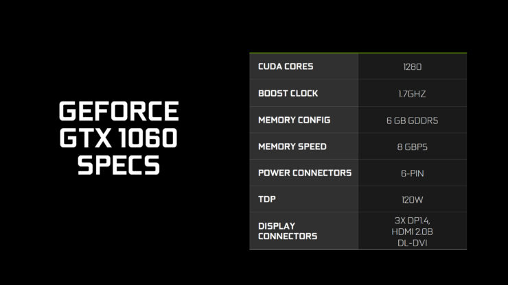 nvidia-geforce-gtx-1060-slide_specifications