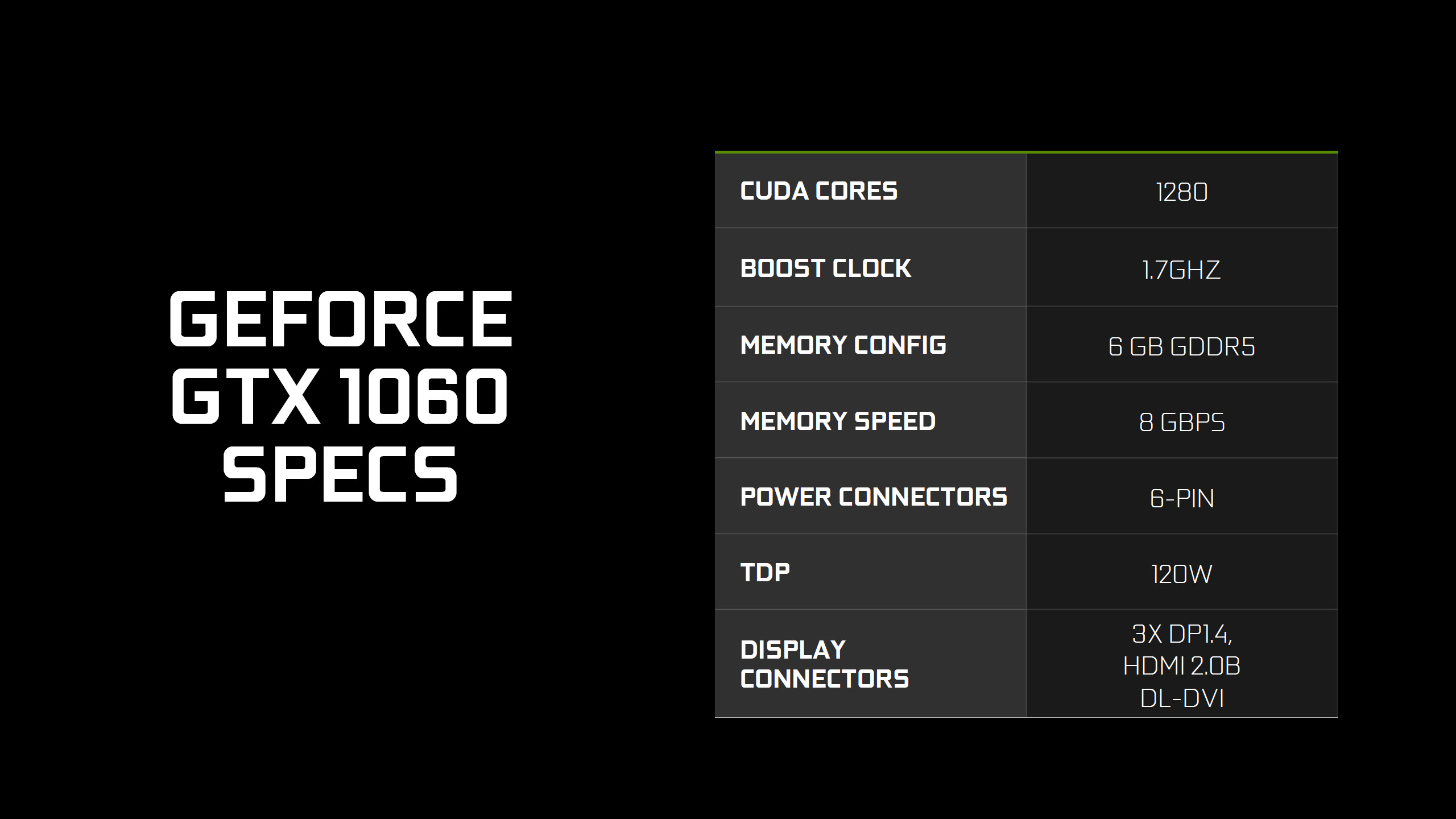 Nvidia Geforce Gtx 1060 Review Round Up