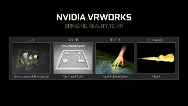 NVIDIA GeForce GTX 1060 Slide_VRWorks