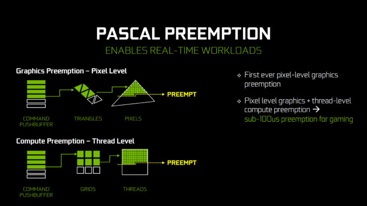 nvidia-pascal-features_15