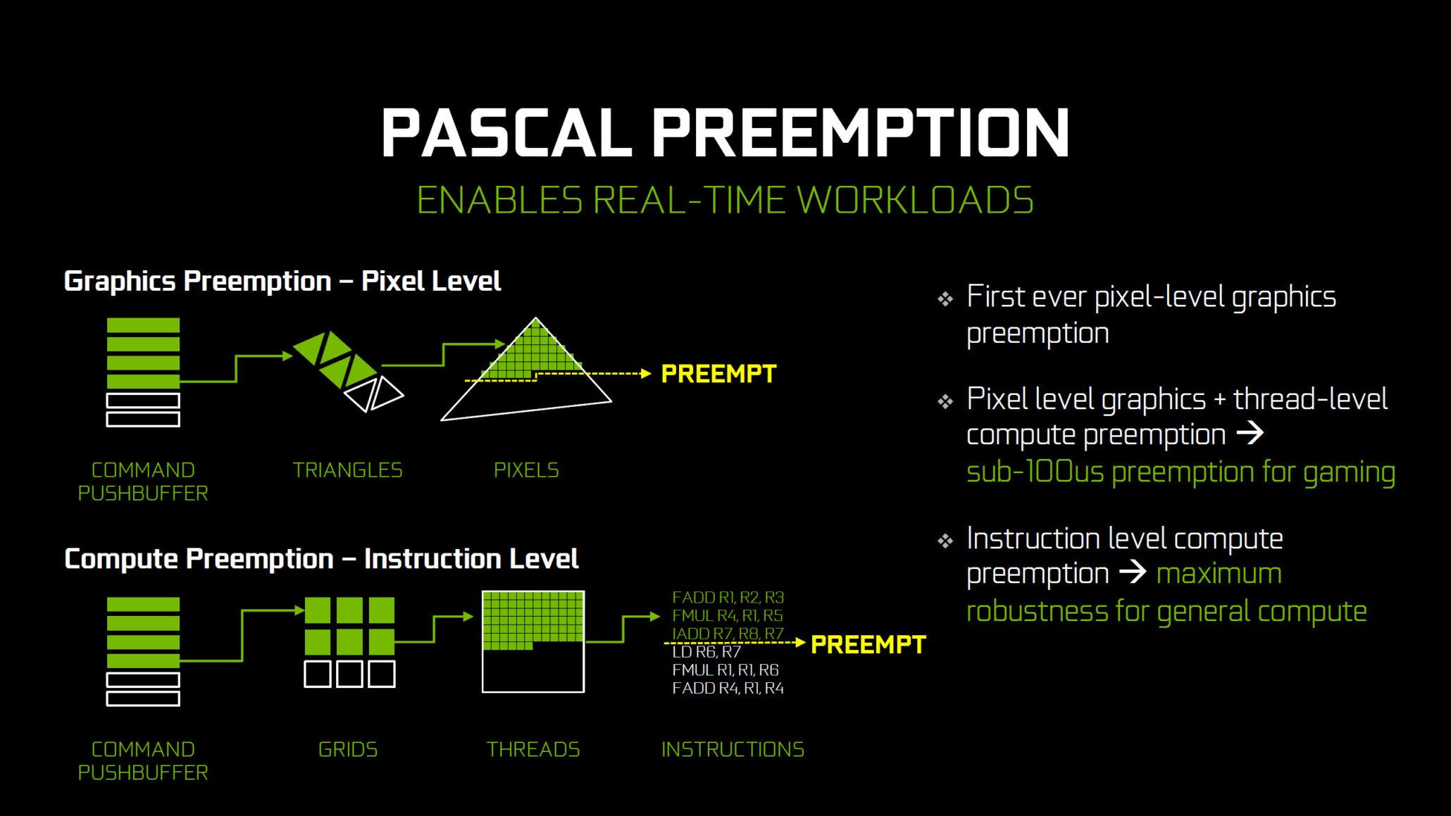 nvidia-pascal-features_16