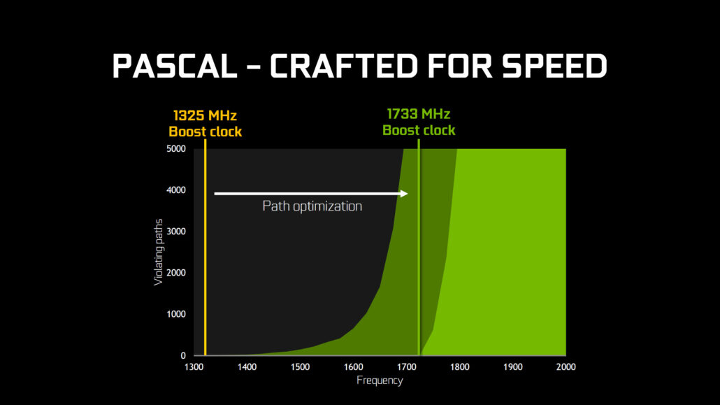 nvidia-pascal-features_3