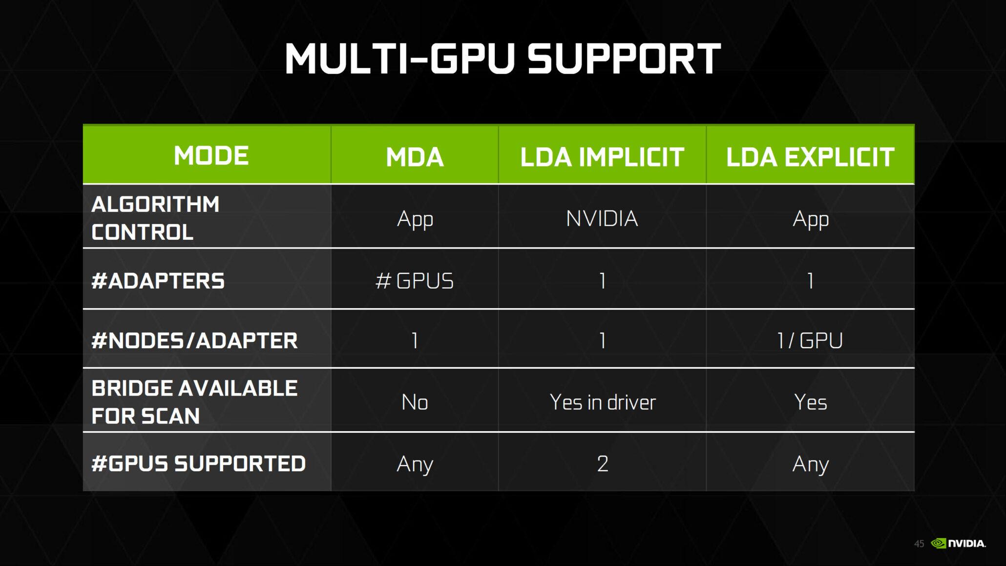 nvidia-pascal-features_38