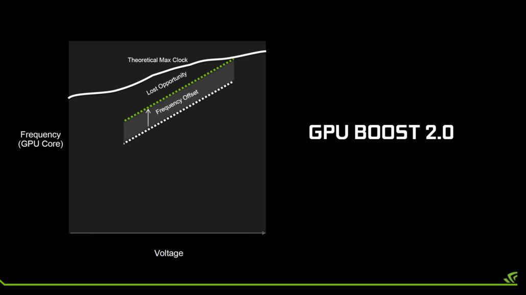 nvidia-pascal-features_41