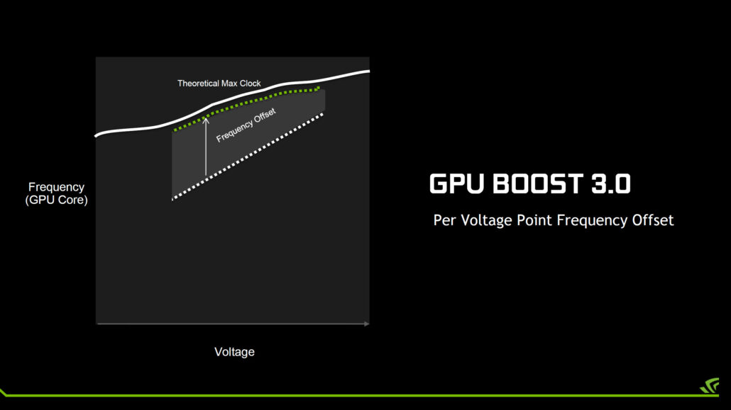 nvidia-pascal-features_42