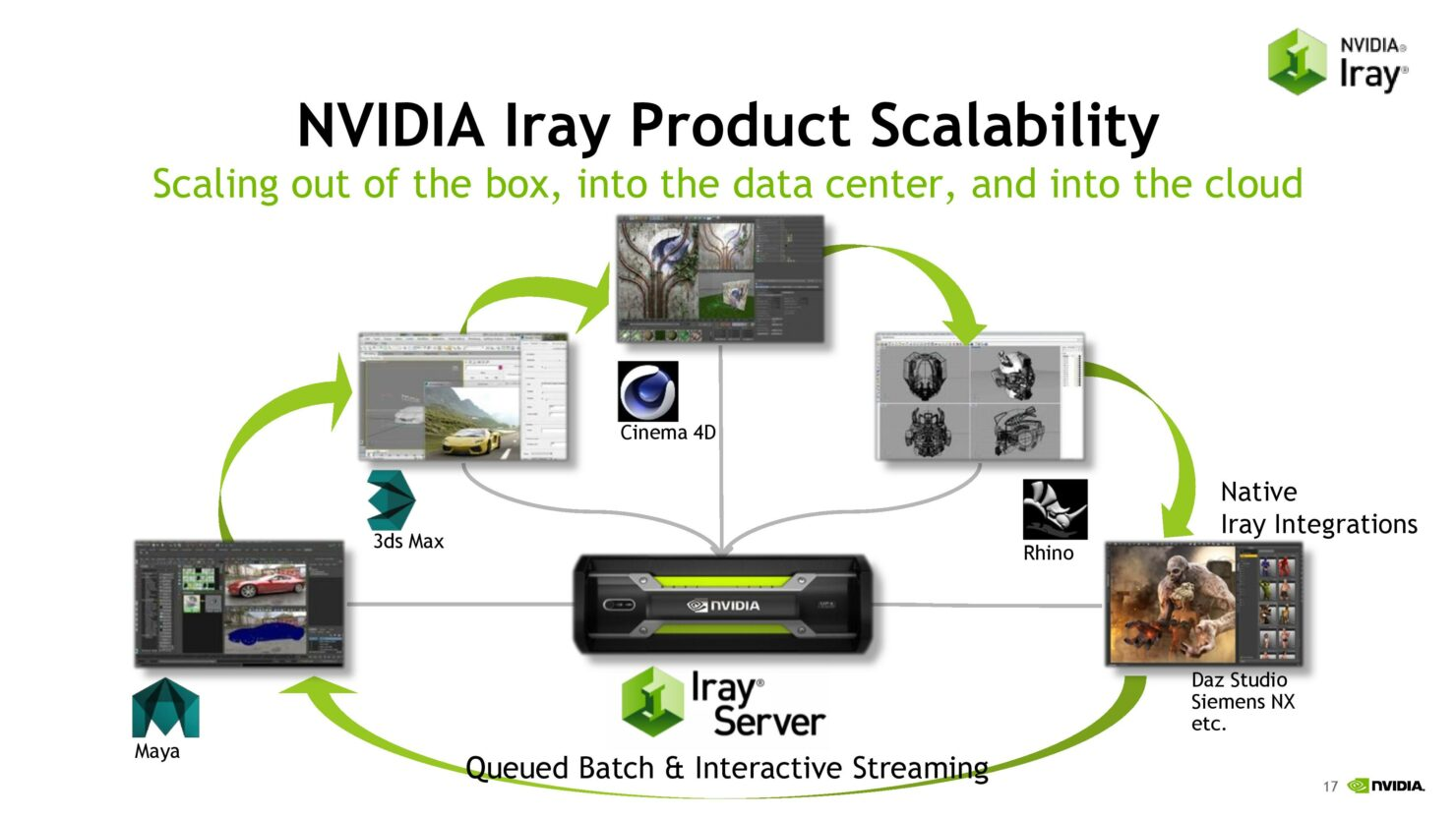nvidia-siggraph-2016_iray-products