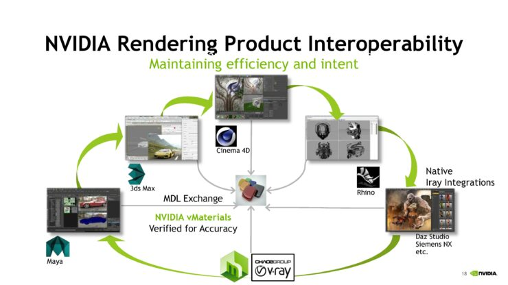 nvidia-siggraph-2016_rendering-products