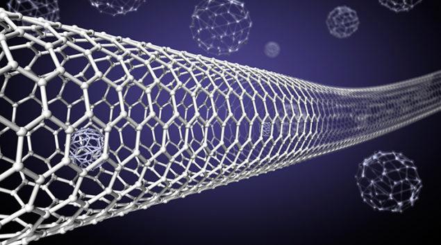 Nanotechnology-