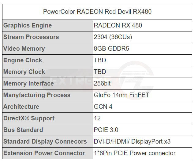 PowerColor-Radeon-RX-480-Red-Devil-1