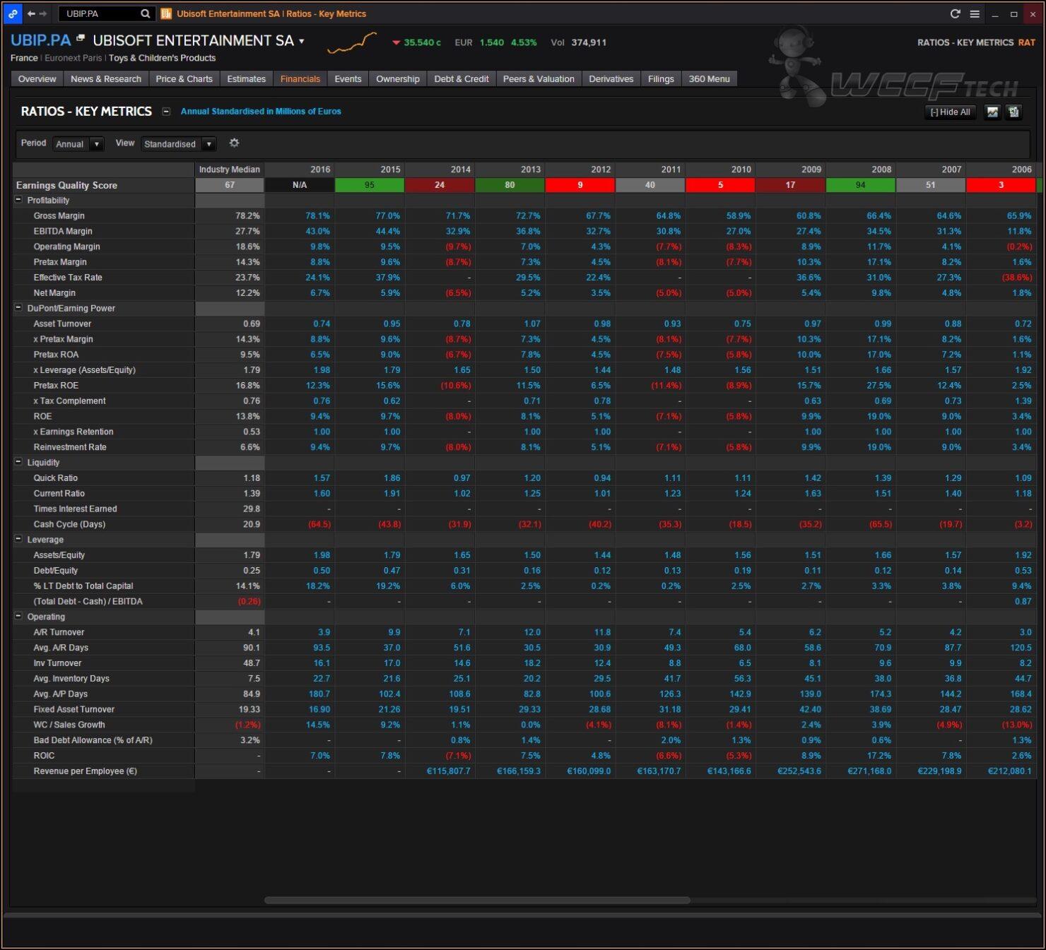 ubisoft-earnings-quality