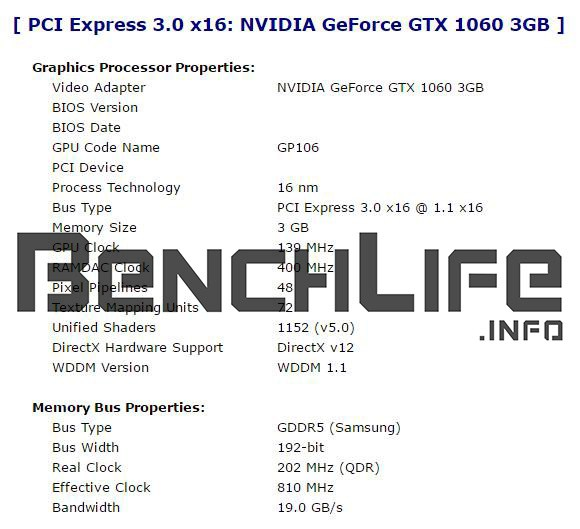 NVIDIA GeForce GTX 1060 3GB Specs Leaked – Half The Video