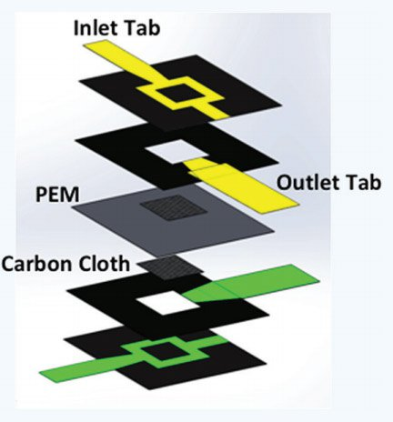 paper-based-microbial-fuel-cell