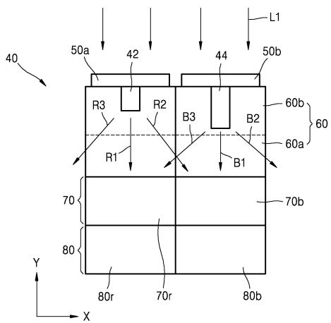 samsung-color-splitter-patent-2