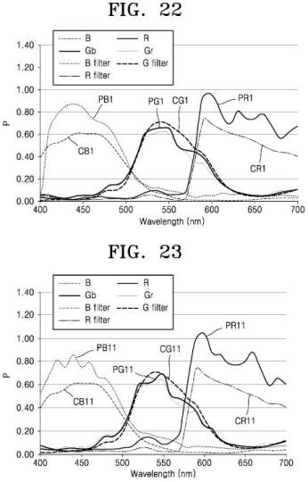 samsung-color-splitter-patent-3-346x540 (1)