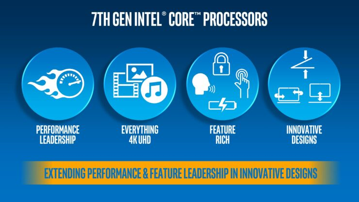 7th-gen-intel-core-product-brief-page-009
